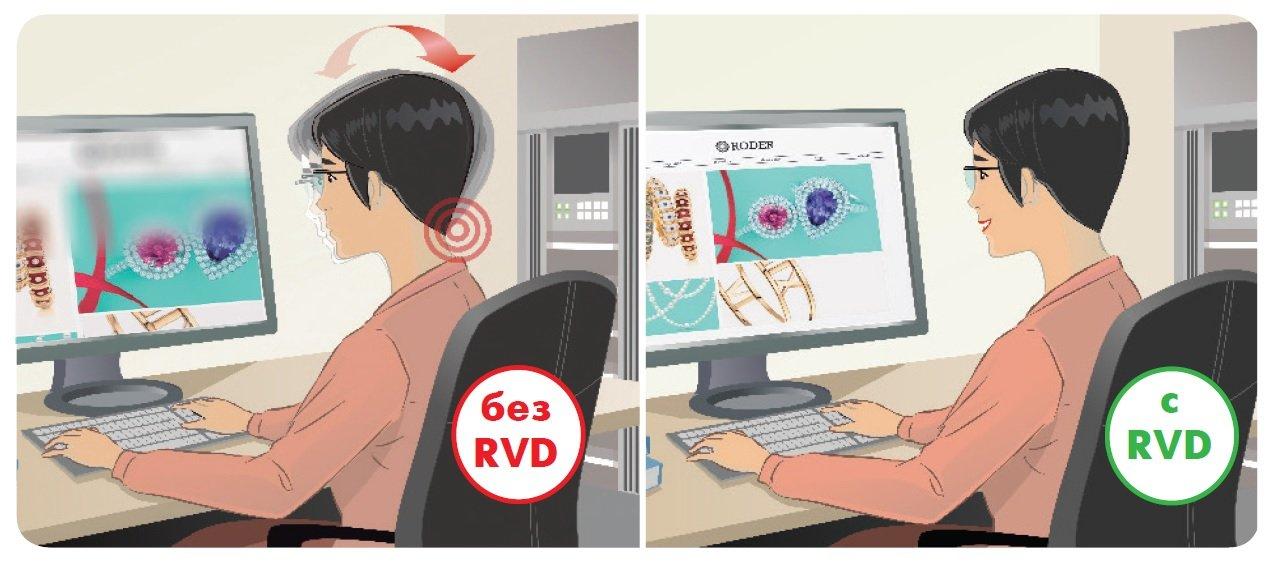 ACTIVA_RVD